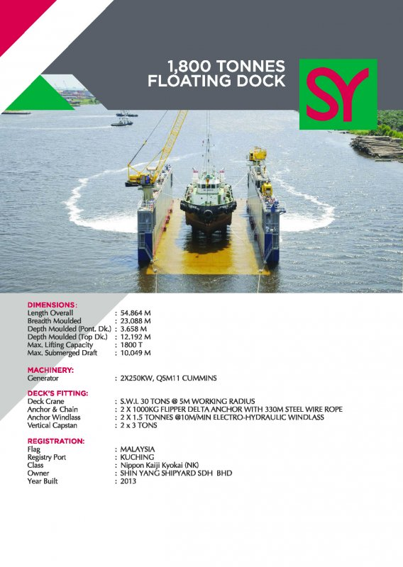 Charter/ Sale - 1,800Tonnes Floating Dock - Shin Yang Shipping